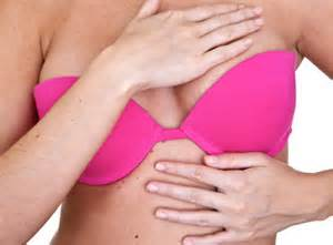 An In-Depth Knowledge About Breast Enlargement