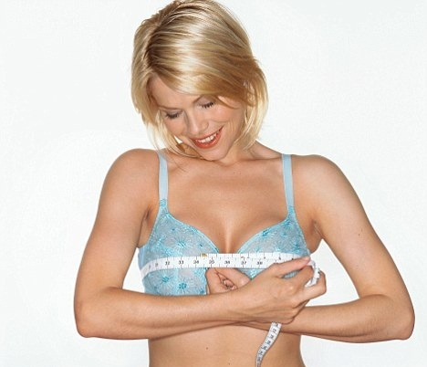Breast Enlargement Should Be Properly Done